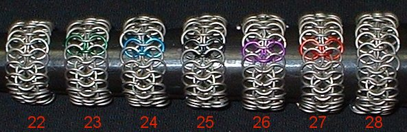 Ring Size Examples